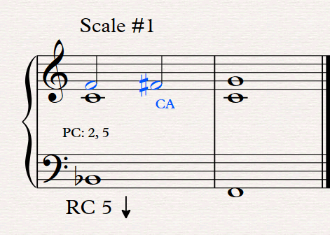 musical example of chromatic alteration (CA)
