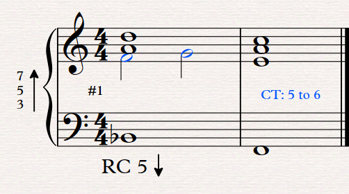 musical example of a Changing tone (CT)