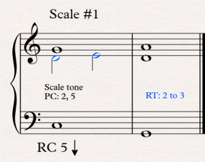 musical example of a returning tone (RT)