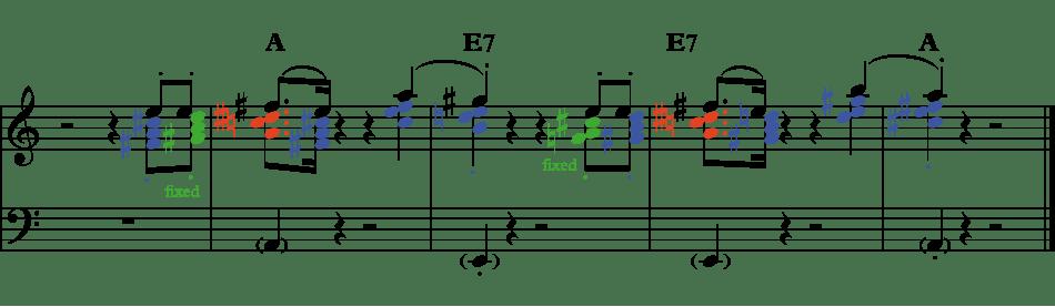 happy birthday to you harmonized - version1